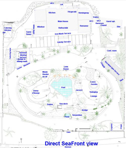 Ground Plan Spot places